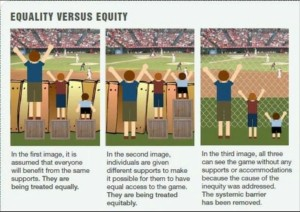 equlity-and-equity